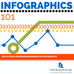 INFOGRAPHICS BLOG IMAGE FOR FIRST NONPROFIT GROUP