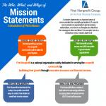 mission statement graphic v2 (2)