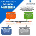 mission statement graphic v3