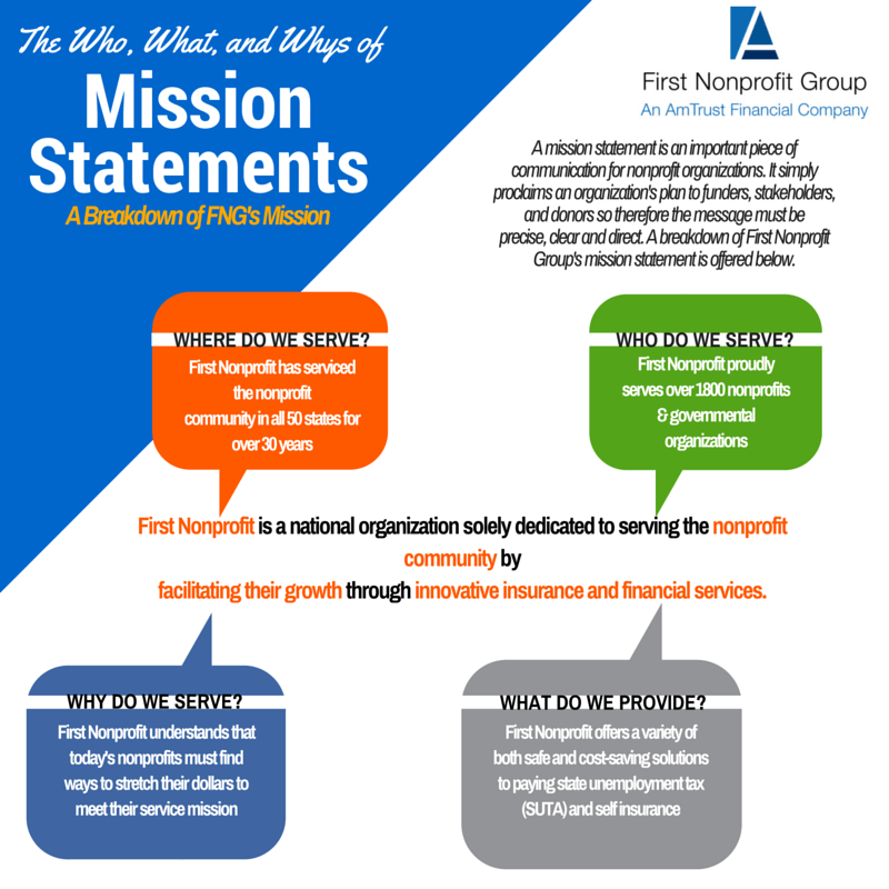 how to write a mission statement for a non profit