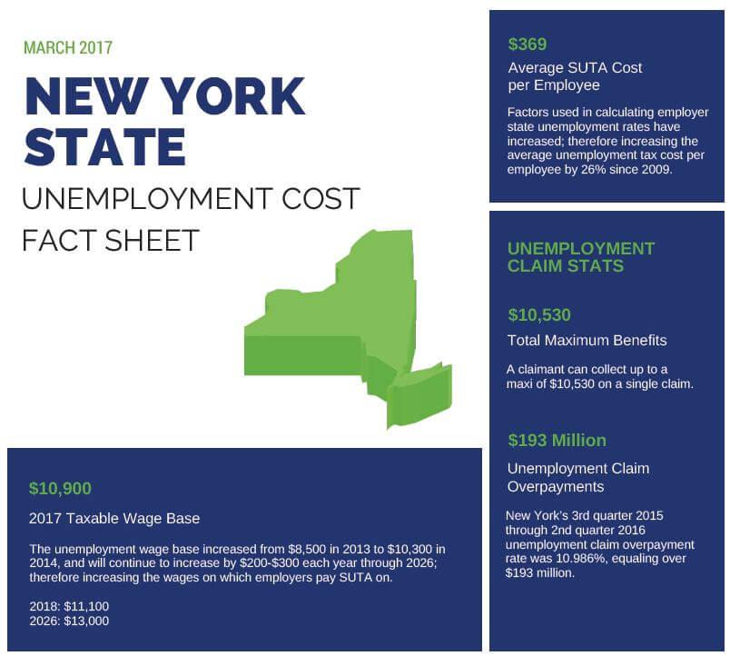 NY fact sheet