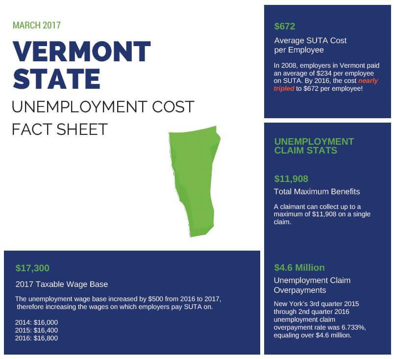 VT fact sheet