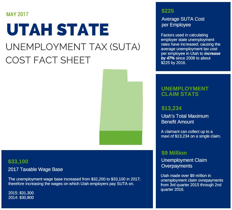 Utah Factsheet