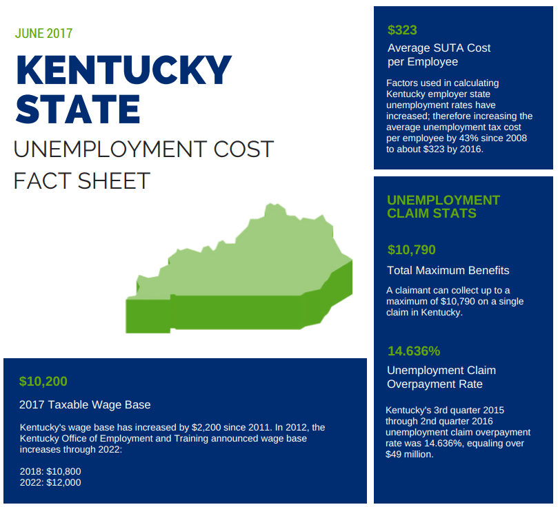 KY Fact Sheet