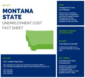 Montana Fact Sheet