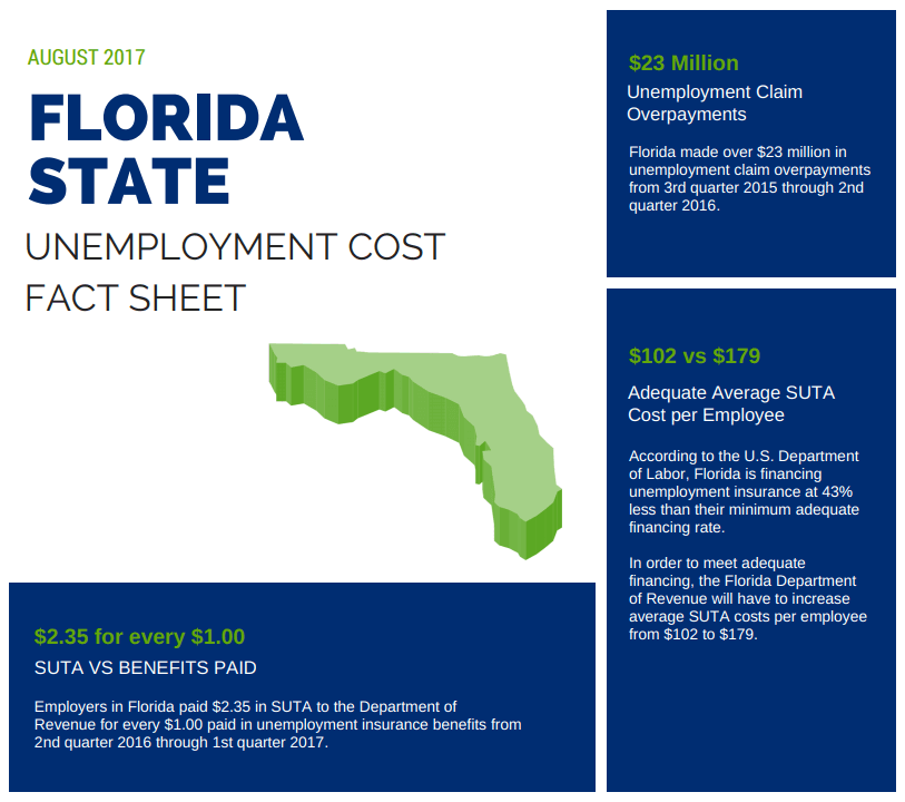 FL Fact Sheet