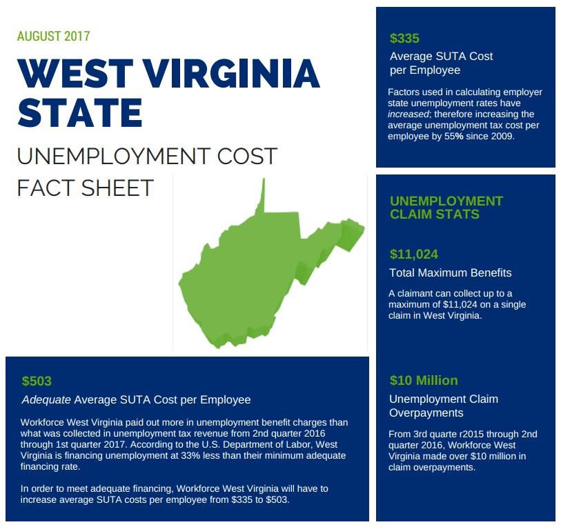 WV Fact Sheet