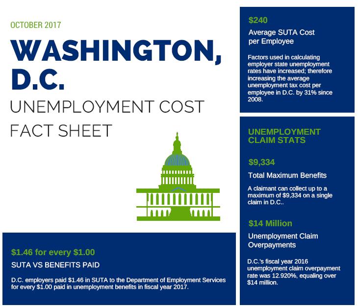 DC Fact Sheet